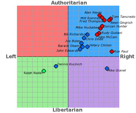 Right-wing Socialists? - HeavenGames Forums
