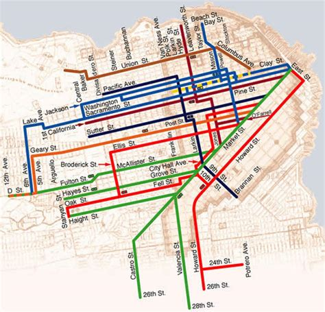 Cable Car routes, explained